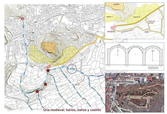 Plano  de Oria medieval Alcazaba, barrios, baños © Lorenzo Cara Barrionuevo