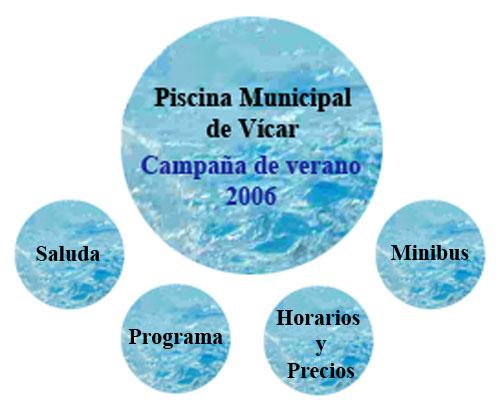 Cursos de nataci n principal ayuntamiento de v car for Piscina municipal camilo cano